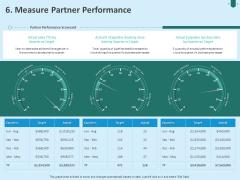 Developing Organization Partner Strategy 6 Measure Partner Performance Ppt PowerPoint Presentation Icon Format Ideas PDF