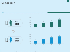 Developing Organization Partner Strategy Comparison Ppt PowerPoint Presentation Infographics Graphics Tutorials PDF
