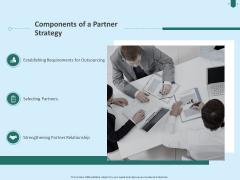 Developing Organization Partner Strategy Components Of A Partner Strategy Ppt PowerPoint Presentation Styles Demonstration PDF