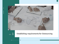 Developing Organization Partner Strategy Establishing Requirements For Outsourcing Ppt Layouts Slide PDF