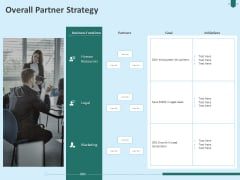 Developing Organization Partner Strategy Overall Management Ppt Inspiration Guidelines PDF