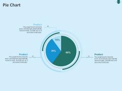 Developing Organization Partner Strategy Pie Chart Ppt Layouts Mockup PDF