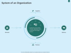 Developing Organization Partner Strategy System Of An Organization Ppt Styles Guidelines PDF