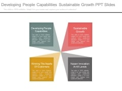 Developing People Capabilities Sustainable Growth Ppt Slides