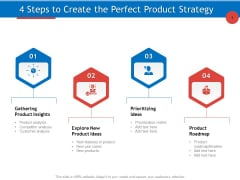 Developing Product Planning Strategies 4 Steps To Create The Perfect Product Strategy Introduction PDF
