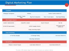 Developing Product Planning Strategies Digital Marketing Plan Ppt PowerPoint Presentation File Background Images PDF
