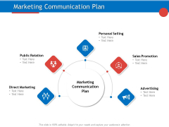 Developing Product Planning Strategies Marketing Communication Plan Ppt PowerPoint Presentation Pictures Clipart PDF