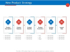 Developing Product Planning Strategies New Product Strategy Ppt PowerPoint Presentation Model Structure PDF