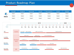 Developing Product Planning Strategies Product Roadmap Plan Ppt PowerPoint Presentation Icon Visual Aids PDF