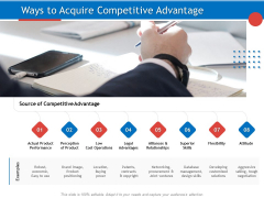 Developing Product Planning Strategies Ways To Acquire Competitive Advantage Diagrams PDF