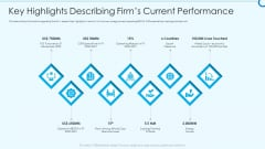 Developing Viable Working Surrounding Key Highlights Describing Firms Current Performance Microsoft PDF
