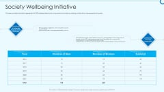 Developing Viable Working Surrounding Society Wellbeing Initiative Structure PDF