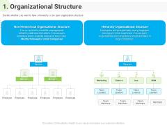 Developing Work Force Management Plan Model 1 Organizational Structure Ideas PDF