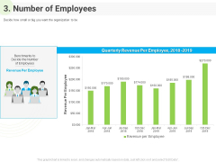 Developing Work Force Management Plan Model 3 Number Of Employees Topics PDF