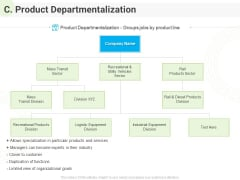Developing Work Force Management Plan Model C Product Departmentalization Introduction PDF