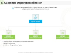 Developing Work Force Management Plan Model E Customer Departmentalization Topics PDF