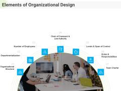 Developing Work Force Management Plan Model Elements Of Organizational Design Designs PDF