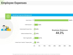 Developing Work Force Management Plan Model Employee Expenses Ppt Show Clipart Images PDF