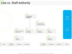 Developing Work Force Management Plan Model Line Vs Staff Authority Diagrams PDF