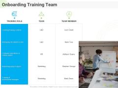 Developing Work Force Management Plan Model Onboarding Training Team Formats PDF