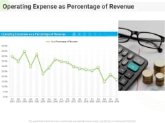 Developing Work Force Management Plan Model Operating Expense As Percentage Of Revenue Demonstration PDF
