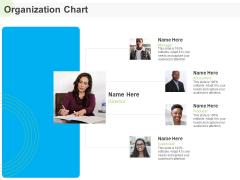 Developing Work Force Management Plan Model Organization Chart Ppt Inspiration Portfolio PDF
