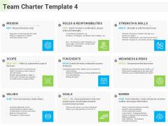 Developing Work Force Management Plan Model Team Charter Ppt Show Slide PDF