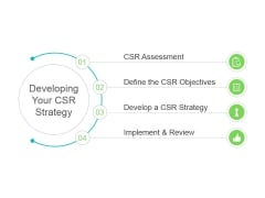 Developing Your CSR Strategy Ppt PowerPoint Presentation Ideas