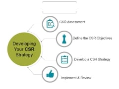 Developing Your Csr Strategy Ppt PowerPoint Presentation Influencers