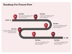 Development And Implementation Of HR Automated System Roadmap For Process Flow Mockup PDF