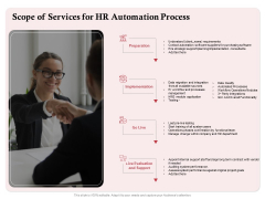 Development And Implementation Scope Of Services For HR Automation Process Inspiration PDF