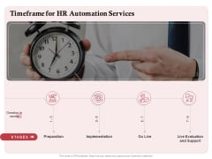 Development And Implementation Timeframe For HR Automation Services Ppt Gallery Vector PDF