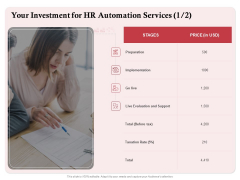 Development And Implementation Your Investment For HR Automation Services Ppt Pictures Images PDF
