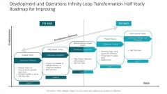 Development And Operations Infinity Loop Transformation Half Yearly Roadmap For Improving Sample