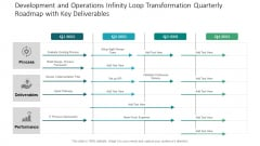 Development And Operations Infinity Loop Transformation Quarterly Roadmap With Key Deliverables Mockup