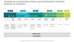 Development And Operations Infinity Loop Transformation Six Months Roadmap For Continuous Topics