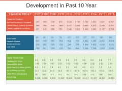 Development In Past 10 Year Template 1 Ppt PowerPoint Presentation Model Template