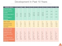 Development In Past 10 Years Template 2 Ppt PowerPoint Presentation Files