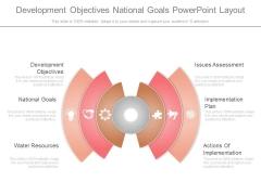 Development Objectives National Goals Powerpoint Layout
