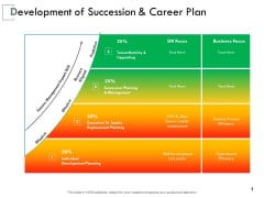 Development Of Succession And Career Plan Management Ppt PowerPoint Presentation Inspiration Sample