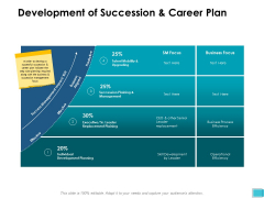 Development Of Succession And Career Plan Ppt PowerPoint Presentation Ideas Images