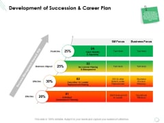 Development Of Succession And Career Plan Ppt PowerPoint Presentation Ideas Slideshow