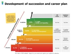 Development Of Succession And Career Plan Ppt Powerpoint Presentation Infographic Template Graphic Tips