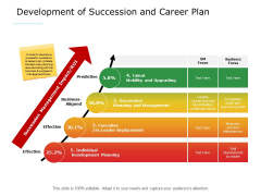 Development Of Succession And Career Plan Ppt PowerPoint Presentation Styles Picture