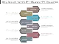 Development Planning Ppt Diagram Ppt Infographics