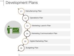 Development Plans Ppt PowerPoint Presentation Layouts Themes