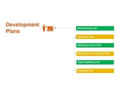 Development Plans Ppt PowerPoint Presentation Summary Example