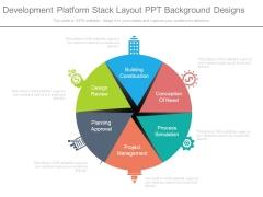 Development Platform Stack Layout Ppt Background Designs