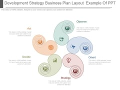 Development Strategy Business Plan Layout Example Of Ppt