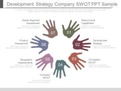 Development Strategy Company Swot Ppt Sample